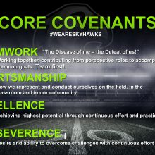 Core Covenants